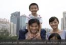 Традиционная китайская семья